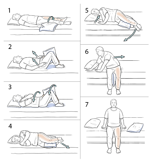 7 steps in log-rolling out of bed.