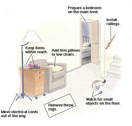 Inside of home showing home safety features.